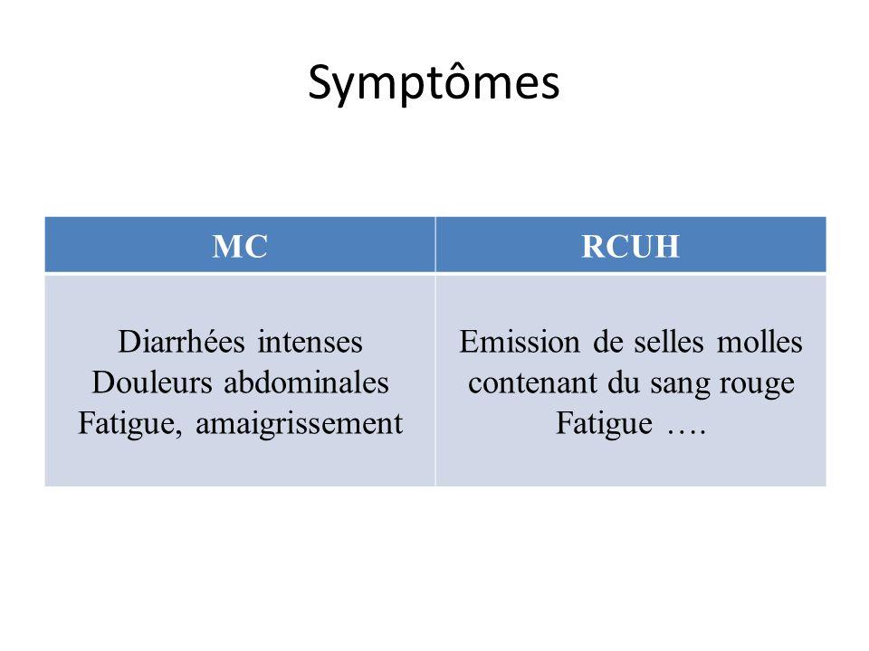 Symptômes MC RCUH Diarrhées intenses Douleurs abdominales