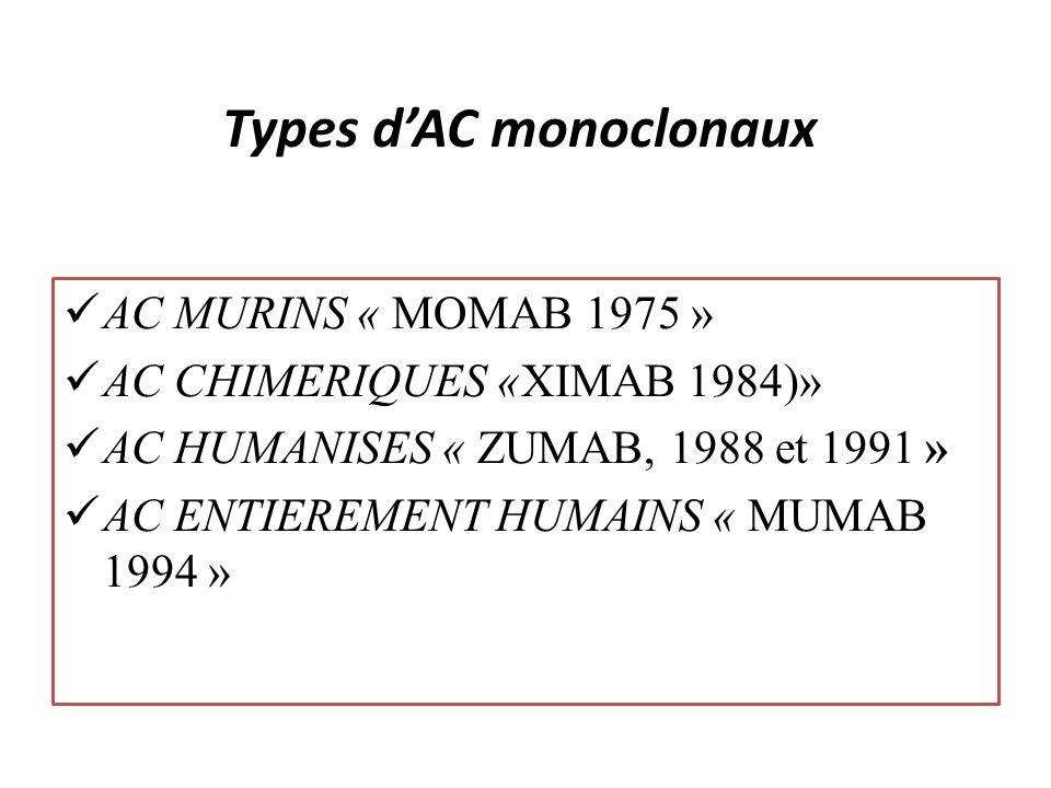 Types d'AC monoclonaux