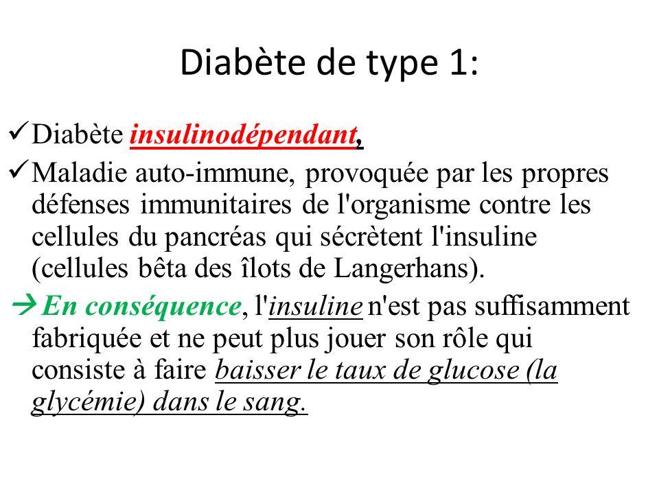 Diabète de type 1: Diabète insulinodépendant,