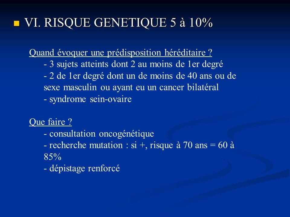 VI. RISQUE GENETIQUE 5 à 10% Quand évoquer une prédisposition héréditaire - 3 sujets atteints dont 2 au moins de 1er degré.