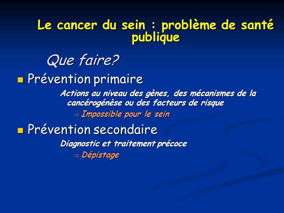 Le cancer du sein : problème de santé publique