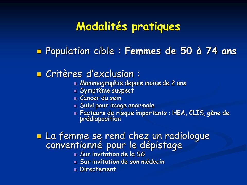Modalités pratiques Population cible : Femmes de 50 à 74 ans