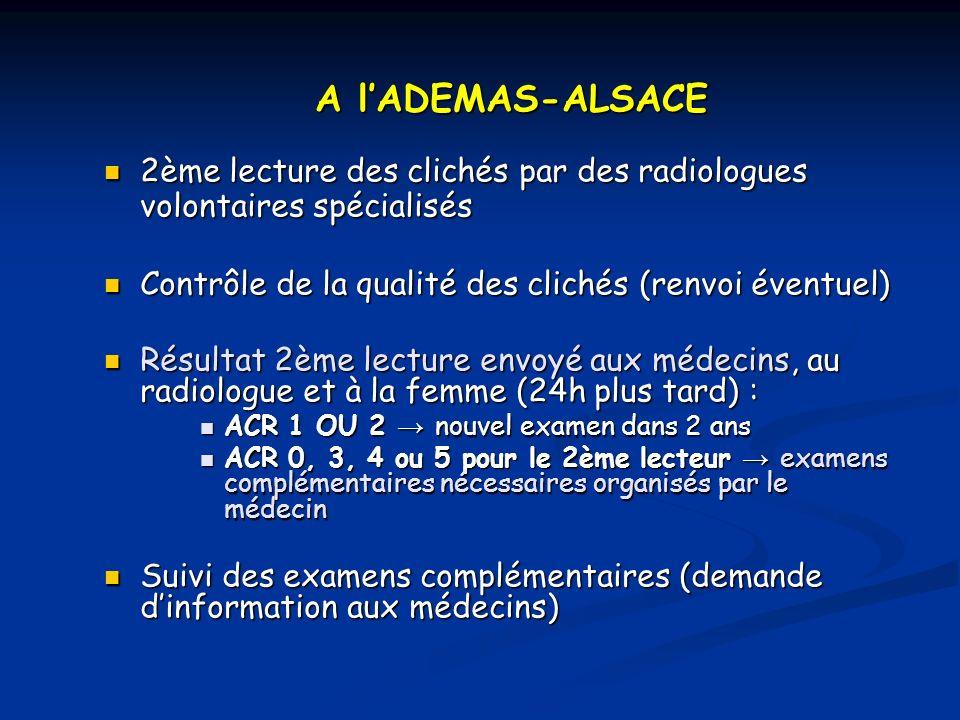 A l'ADEMAS-ALSACE 2ème lecture des clichés par des radiologues volontaires spécialisés. Contrôle de la qualité des clichés (renvoi éventuel)