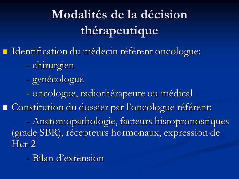 Modalités de la décision thérapeutique