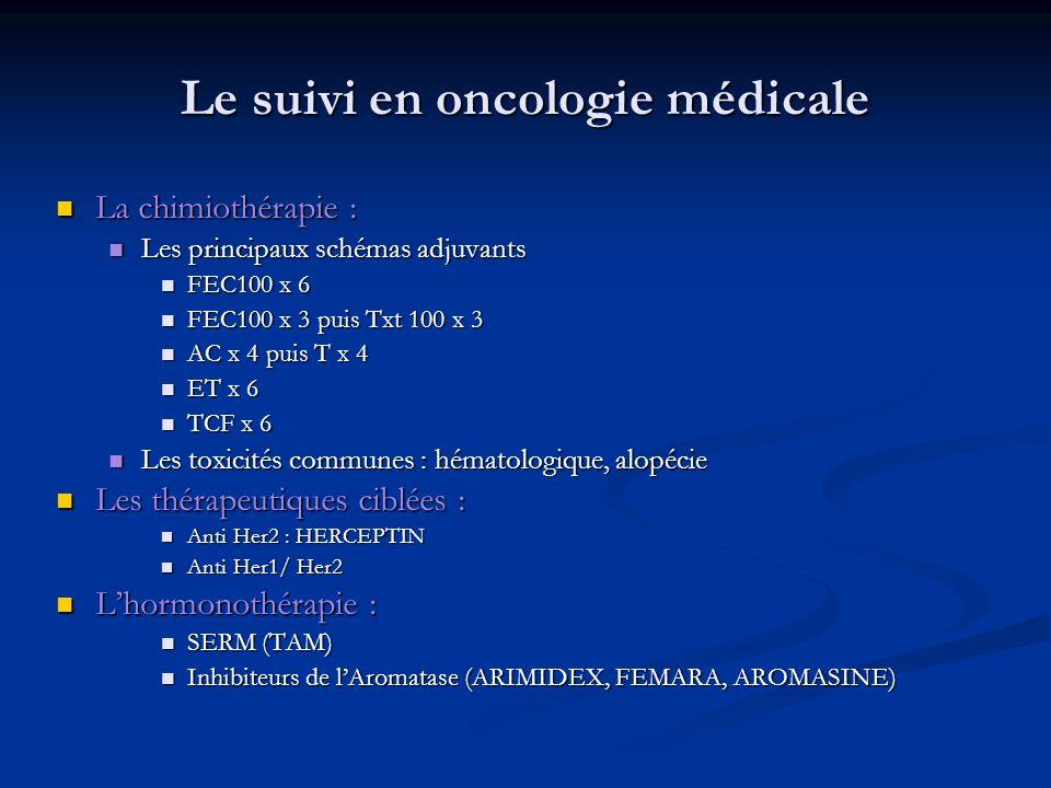 Le suivi en oncologie médicale