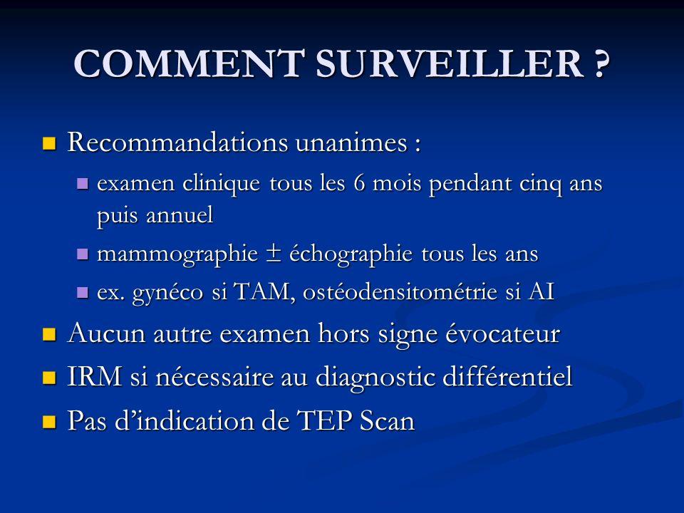 COMMENT SURVEILLER Recommandations unanimes :