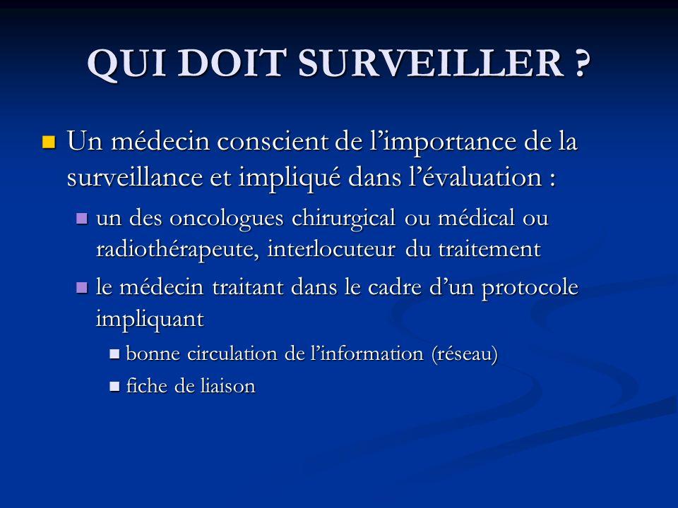 QUI DOIT SURVEILLER Un médecin conscient de l'importance de la surveillance et impliqué dans l'évaluation :