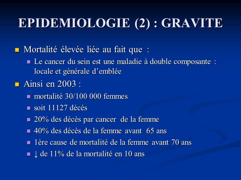 EPIDEMIOLOGIE (2) : GRAVITE