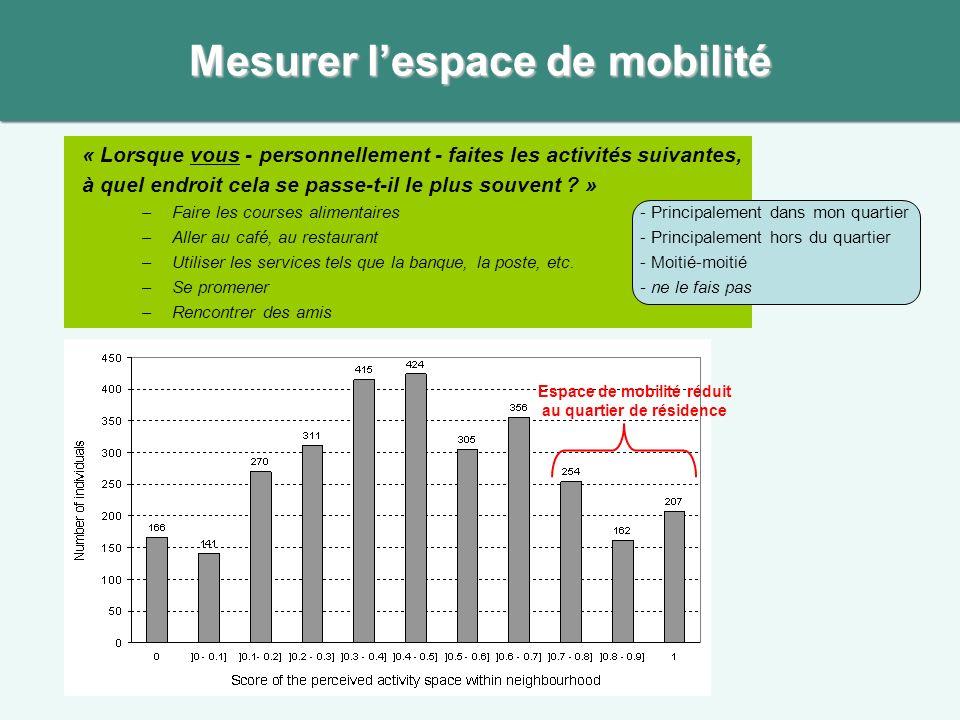 Mesurer l'espace de mobilité