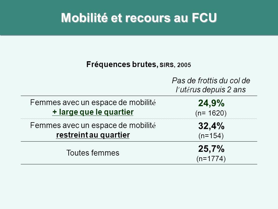 Mobilité et recours au FCU
