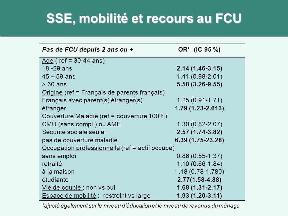 SSE, mobilité et recours au FCU
