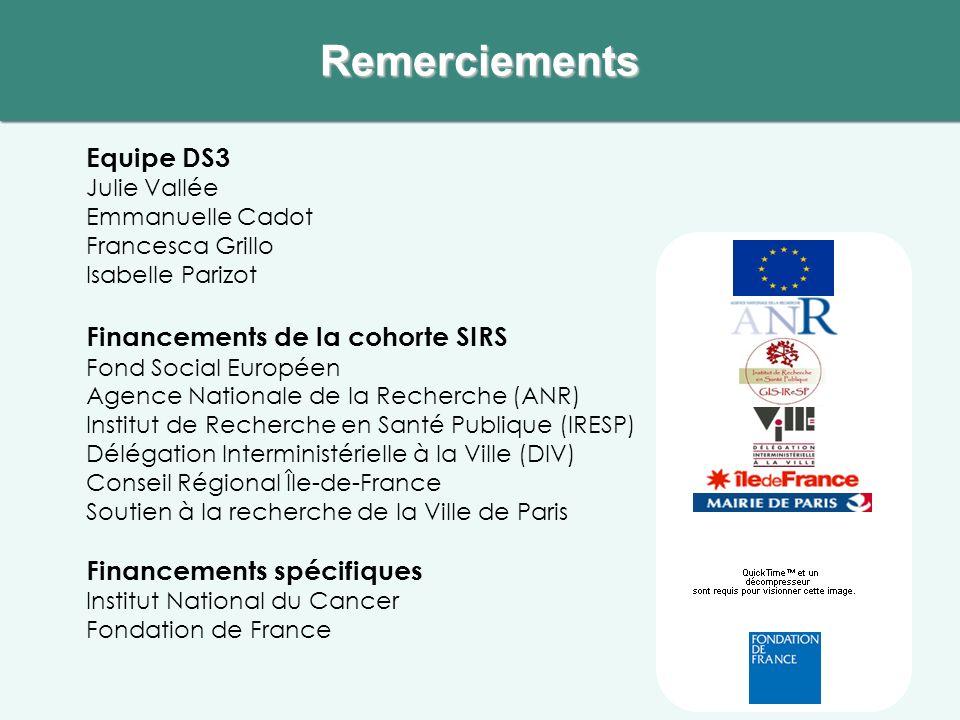 Remerciements Equipe DS3 Financements de la cohorte SIRS