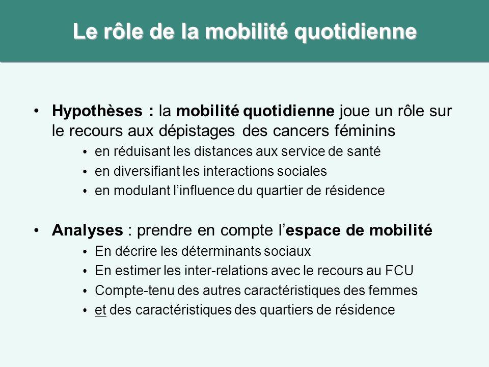 Le rôle de la mobilité quotidienne