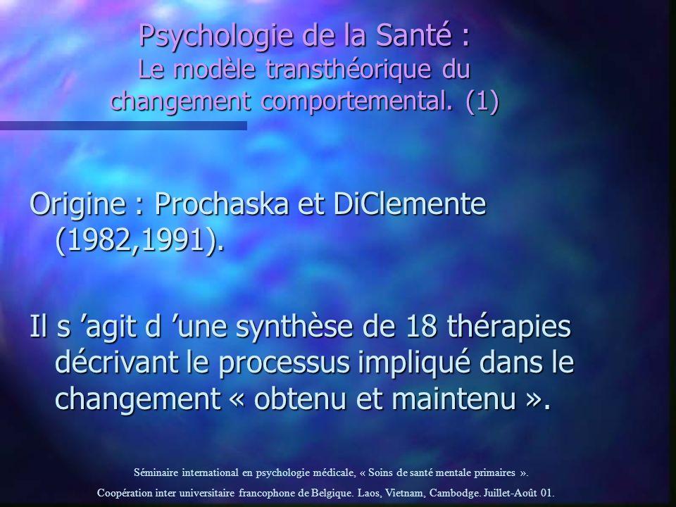 Origine : Prochaska et DiClemente (1982,1991).