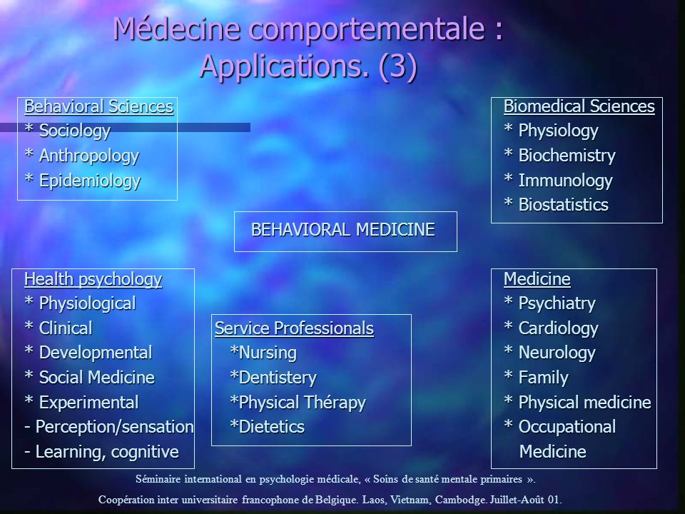 Médecine comportementale : Applications. (3)