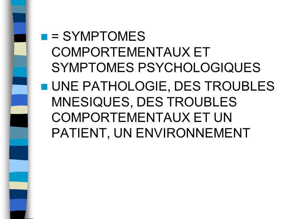 = SYMPTOMES COMPORTEMENTAUX ET SYMPTOMES PSYCHOLOGIQUES