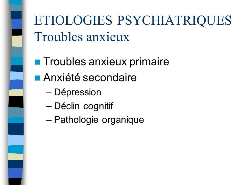 ETIOLOGIES PSYCHIATRIQUES Troubles anxieux