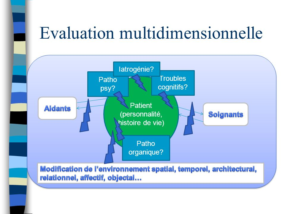 Evaluation multidimensionnelle