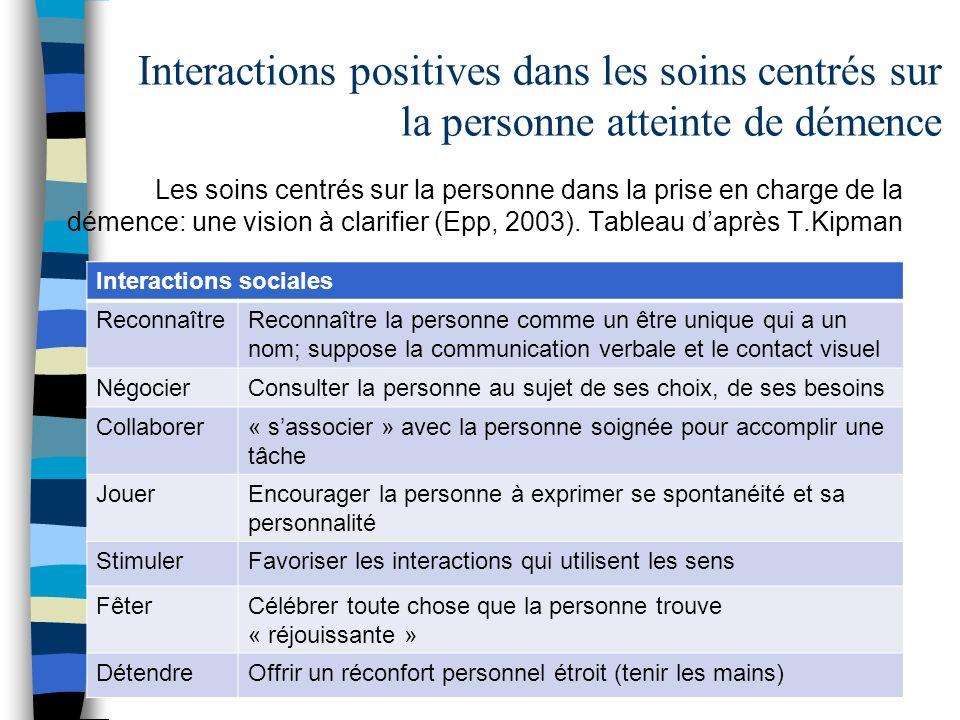 Interactions positives dans les soins centrés sur la personne atteinte de démence