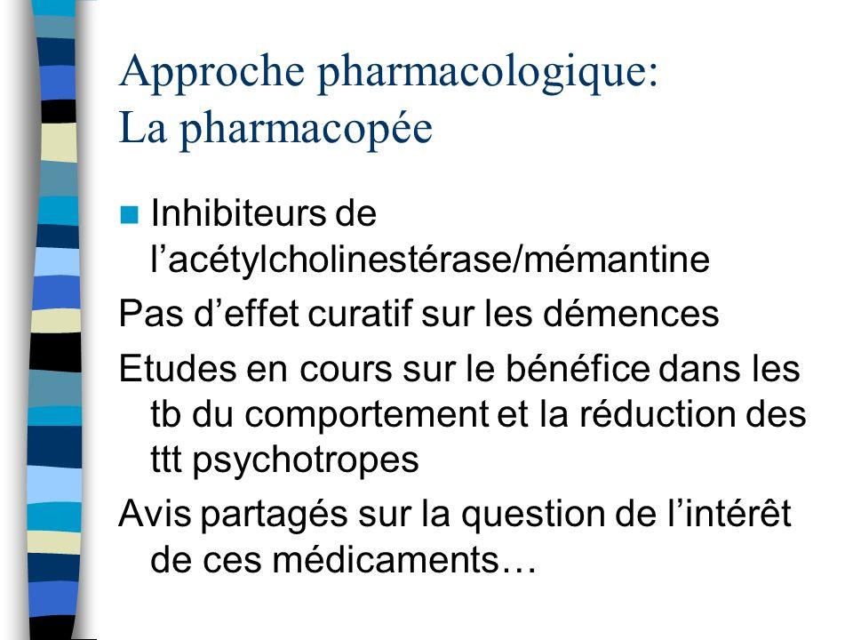 Approche pharmacologique: La pharmacopée