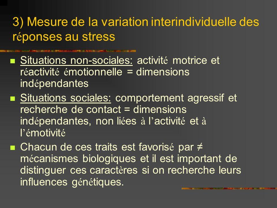 3) Mesure de la variation interindividuelle des réponses au stress