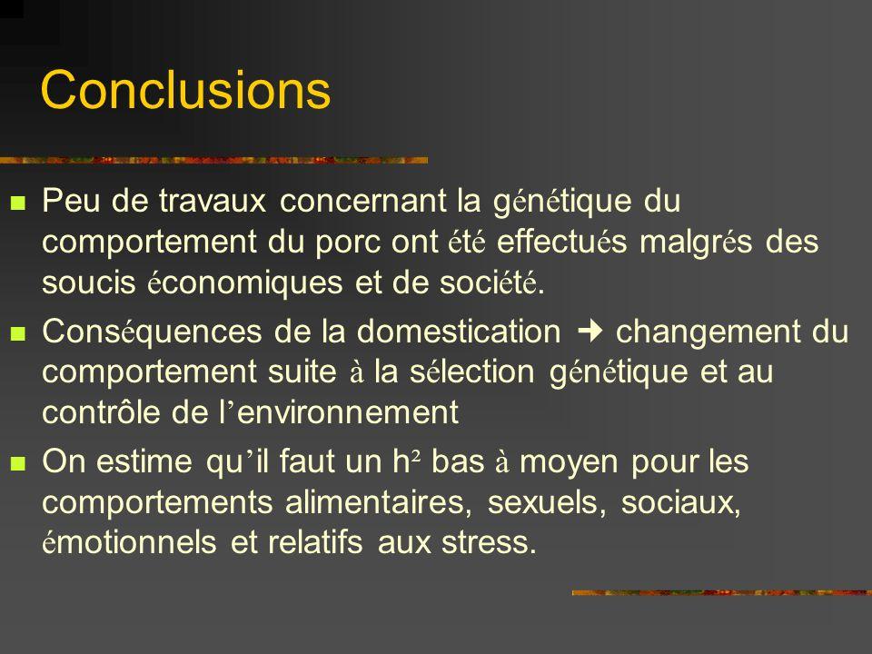 Conclusions Peu de travaux concernant la génétique du comportement du porc ont été effectués malgrés des soucis économiques et de société.