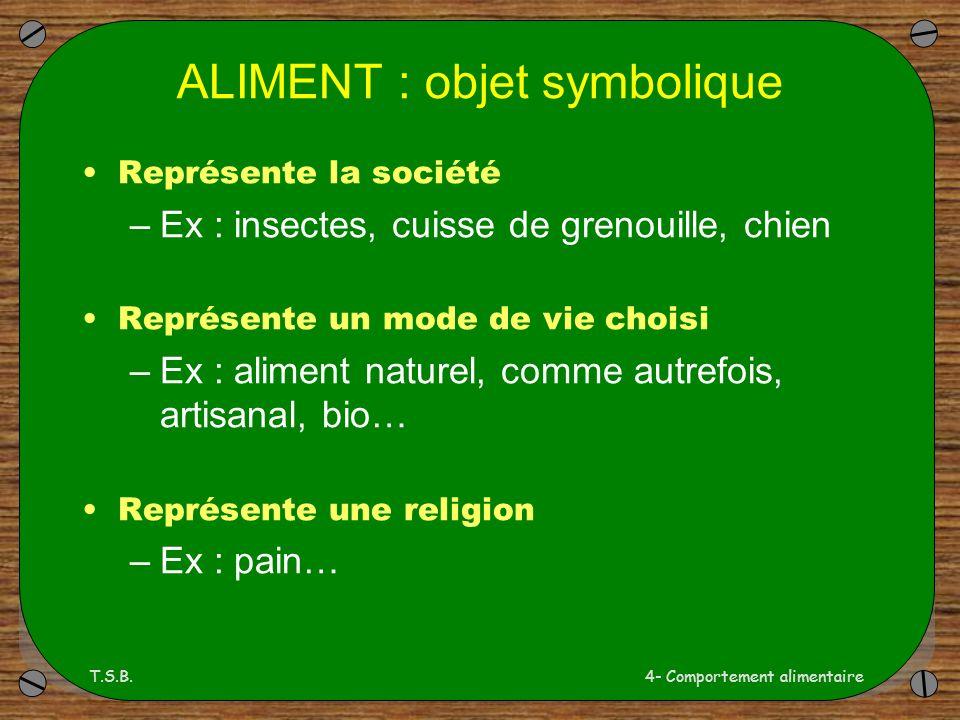 ALIMENT : objet symbolique