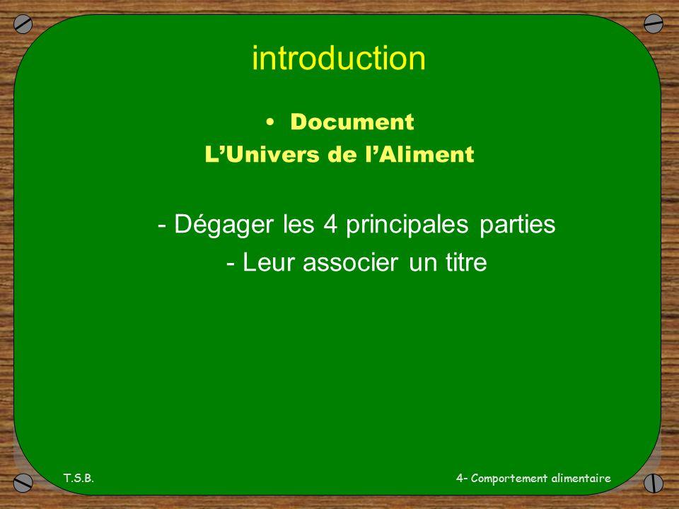 introduction - Dégager les 4 principales parties