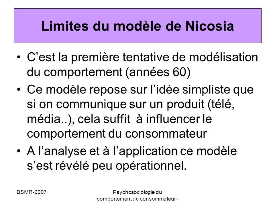 Limites du modèle de Nicosia