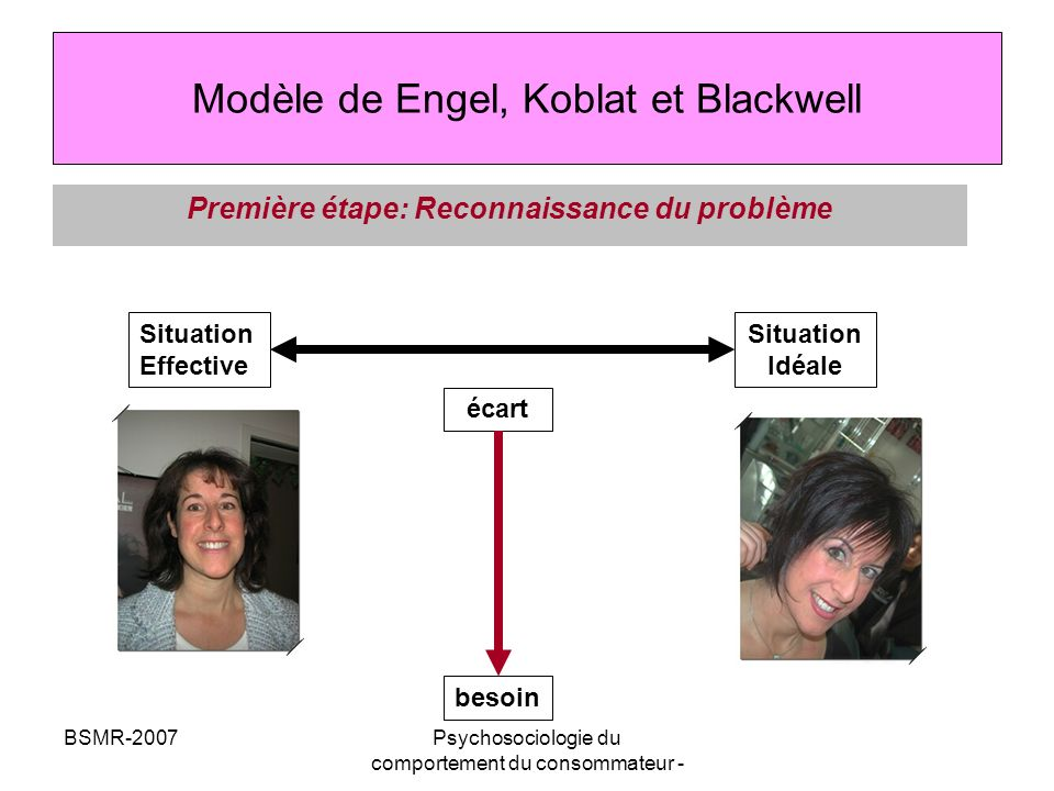 Modèle de Engel, Koblat et Blackwell