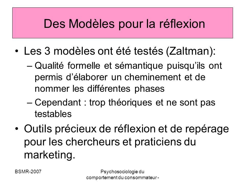 Des Modèles pour la réflexion