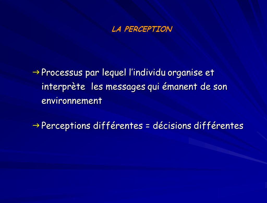 Perceptions différentes = décisions différentes