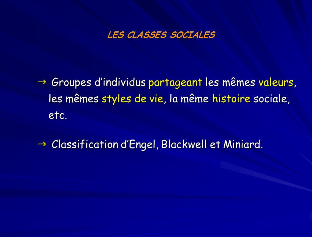 Classification d'Engel, Blackwell et Miniard.