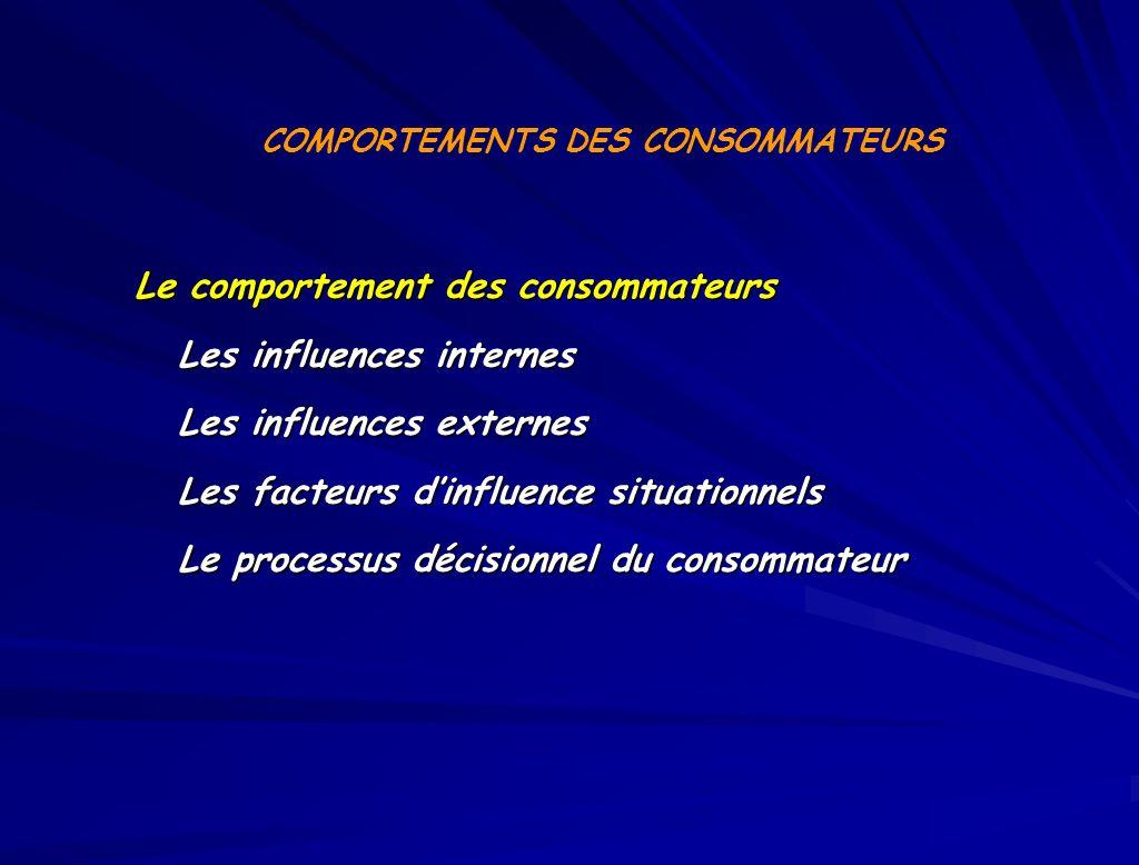 COMPORTEMENTS DES CONSOMMATEURS