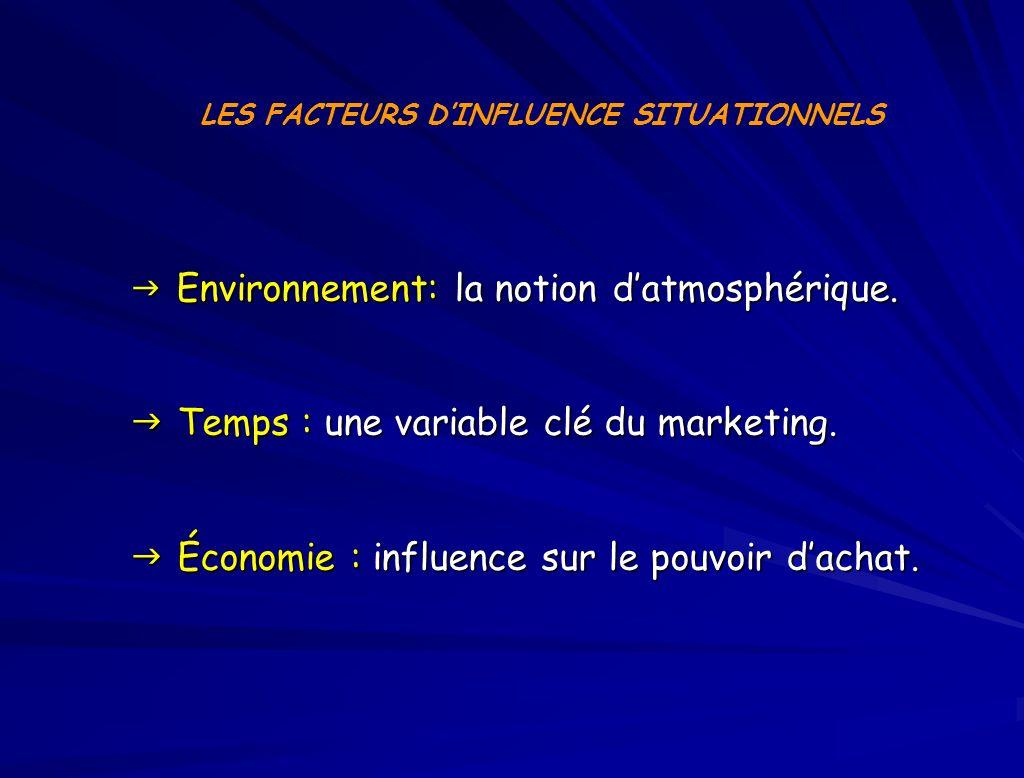 LES FACTEURS D'INFLUENCE SITUATIONNELS