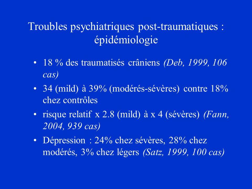Troubles psychiatriques post-traumatiques : épidémiologie