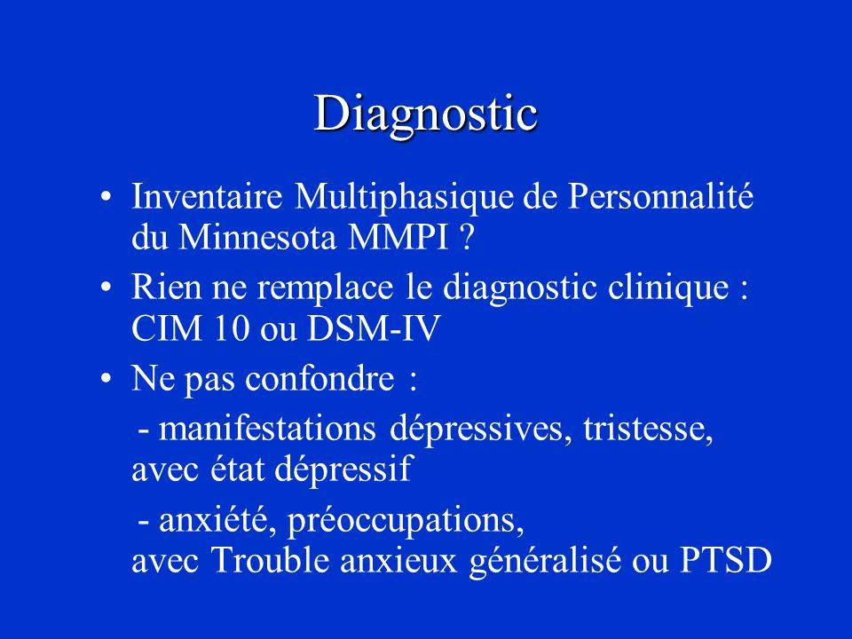 Diagnostic Inventaire Multiphasique de Personnalité du Minnesota MMPI Rien ne remplace le diagnostic clinique : CIM 10 ou DSM-IV.