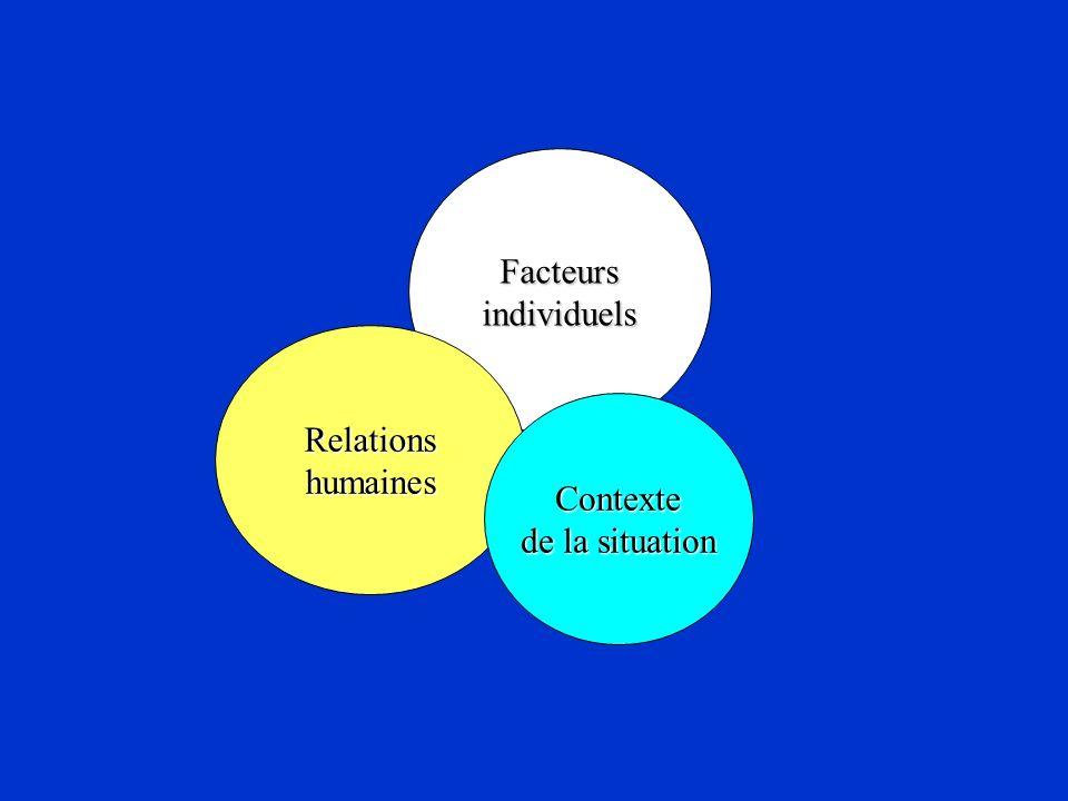 Facteurs individuels Relations humaines Contexte de la situation