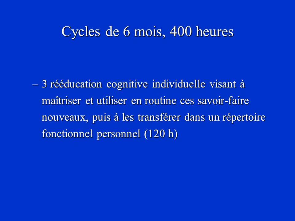 Cycles de 6 mois, 400 heures