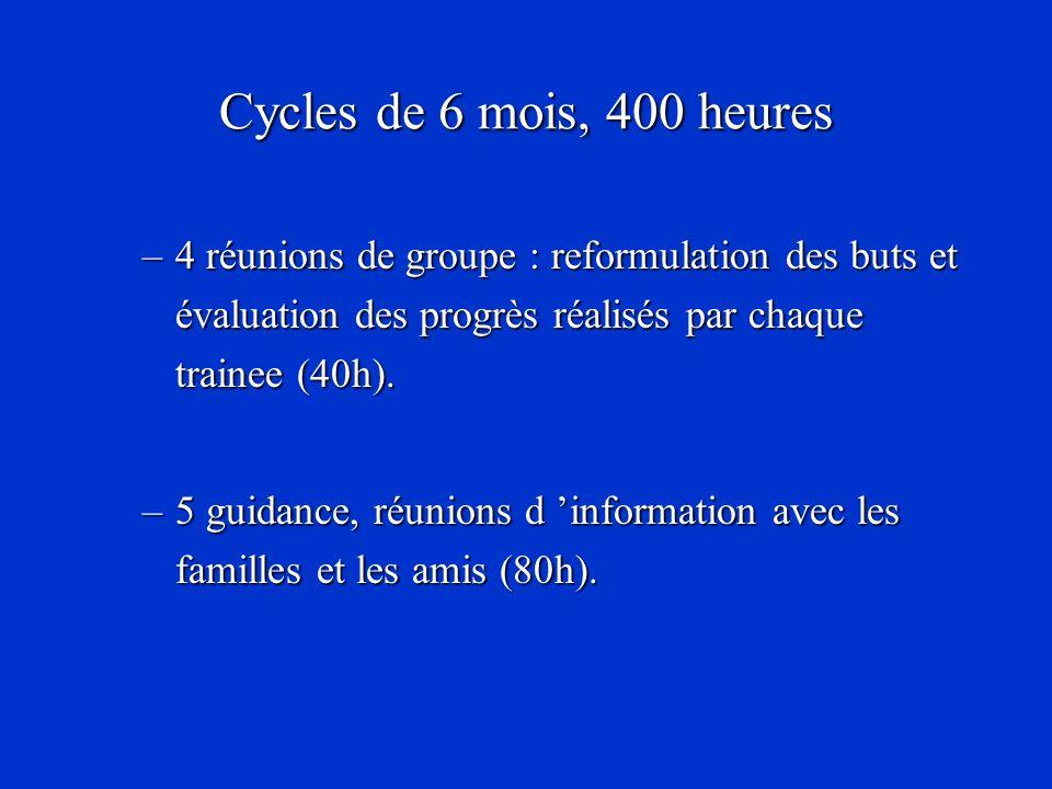Cycles de 6 mois, 400 heures 4 réunions de groupe : reformulation des buts et évaluation des progrès réalisés par chaque trainee (40h).