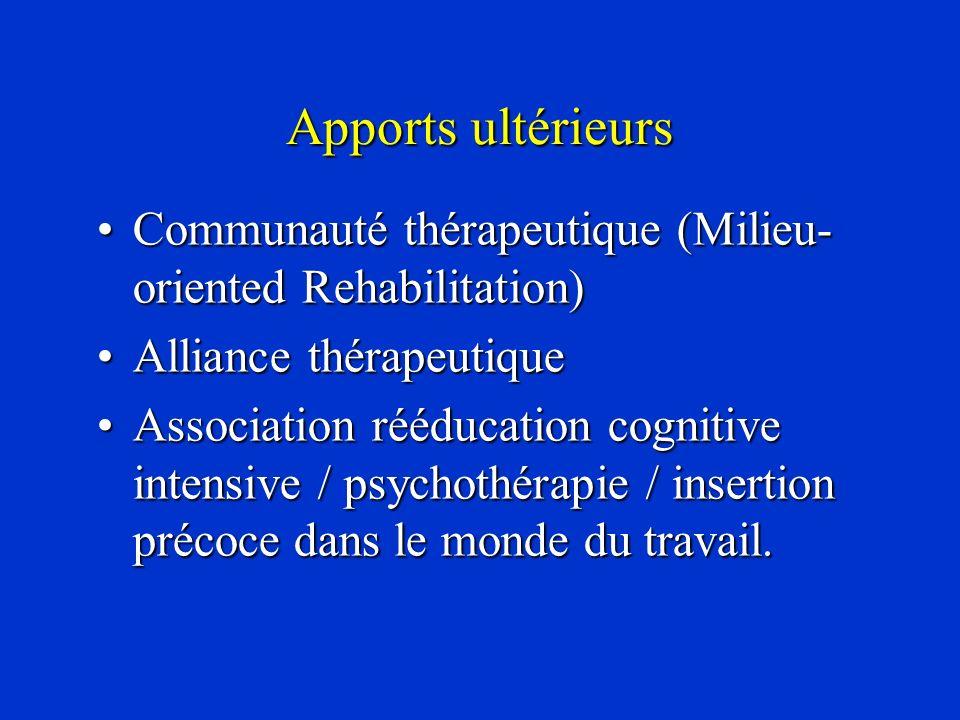 Apports ultérieurs Communauté thérapeutique (Milieu-oriented Rehabilitation) Alliance thérapeutique.