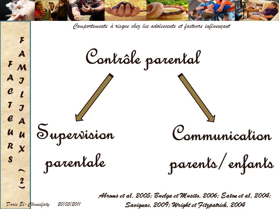 Contrôle parental Supervision parentale Communication parents/enfants
