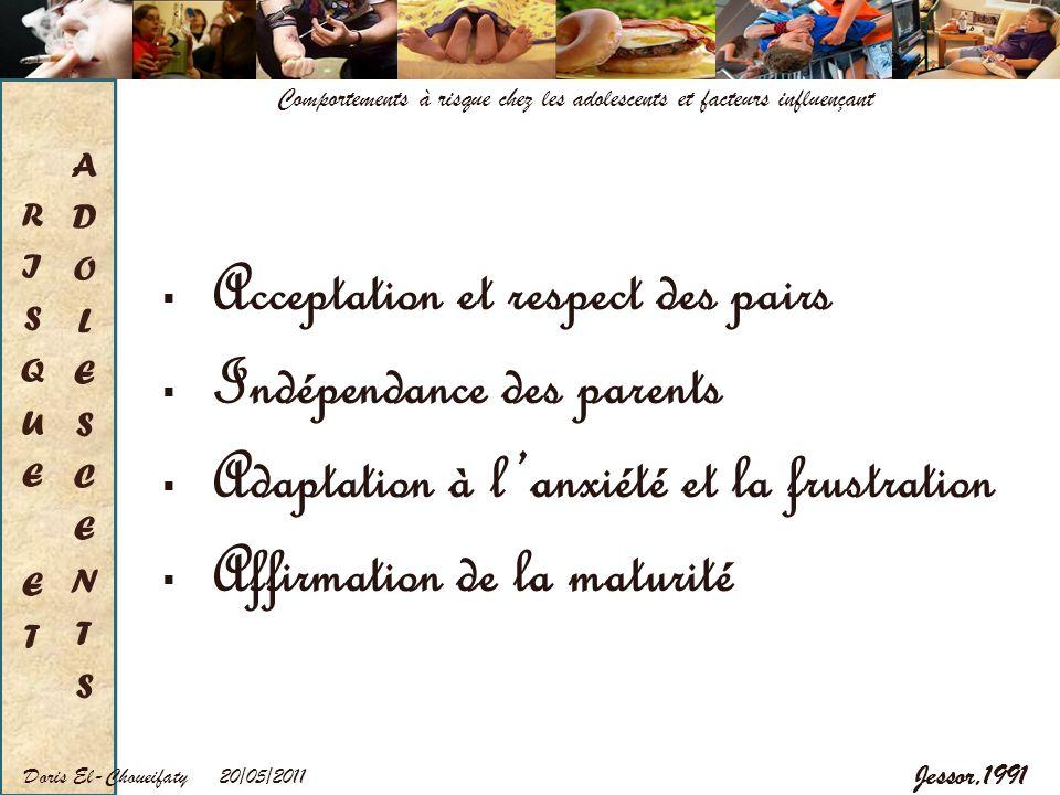 Acceptation et respect des pairs Indépendance des parents