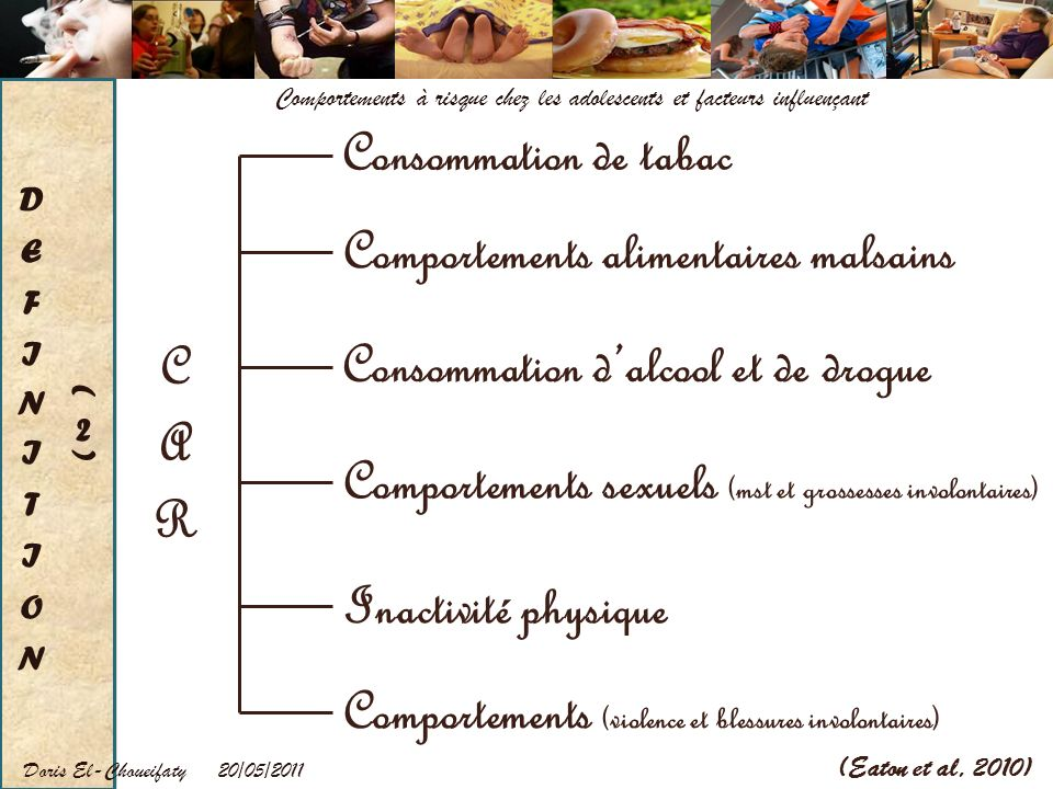 Comportements alimentaires malsains CAR