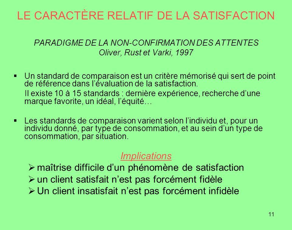 LE CARACTÈRE RELATIF DE LA SATISFACTION PARADIGME DE LA NON-CONFIRMATION DES ATTENTES Oliver, Rust et Varki, 1997