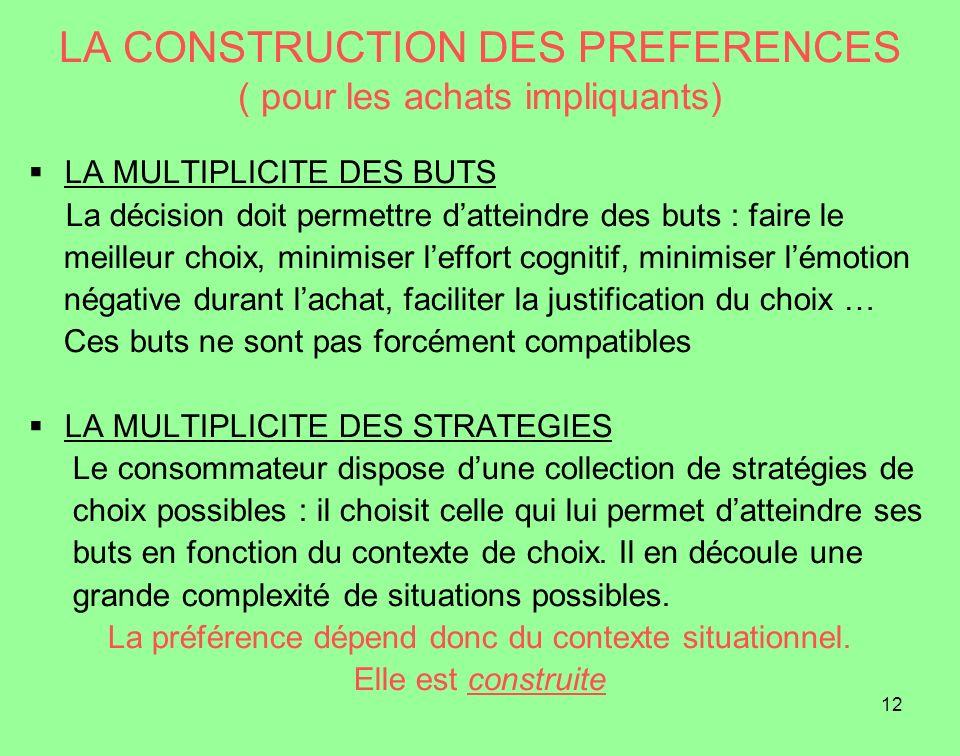 LA CONSTRUCTION DES PREFERENCES ( pour les achats impliquants)