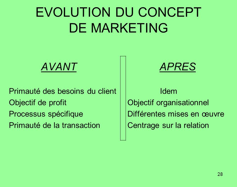EVOLUTION DU CONCEPT DE MARKETING