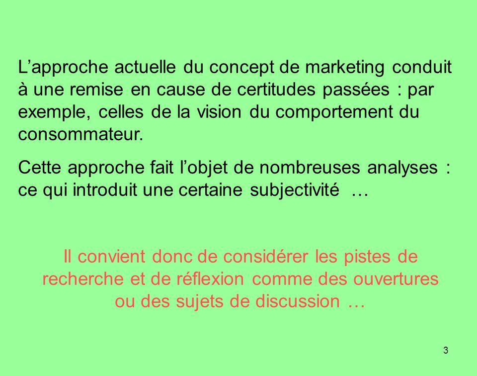 L'approche actuelle du concept de marketing conduit à une remise en cause de certitudes passées : par exemple, celles de la vision du comportement du consommateur.