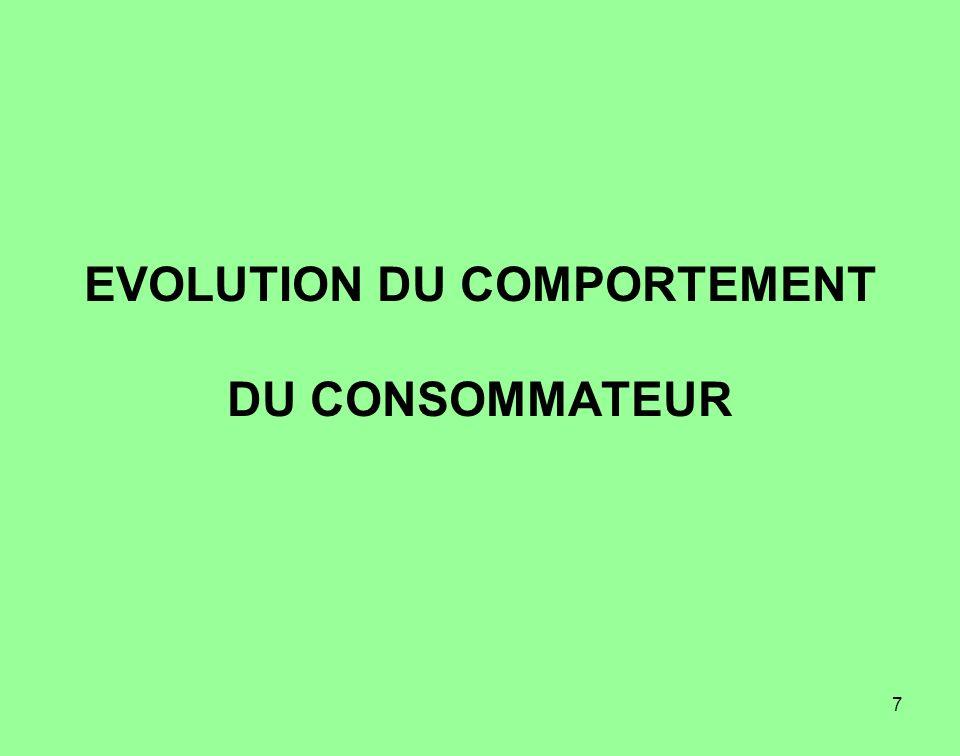 EVOLUTION DU COMPORTEMENT DU CONSOMMATEUR