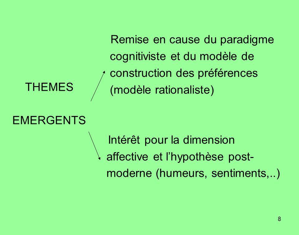 Remise en cause du paradigme